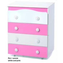 Baby Room Colour Variations Four Drawers Dresser Standard